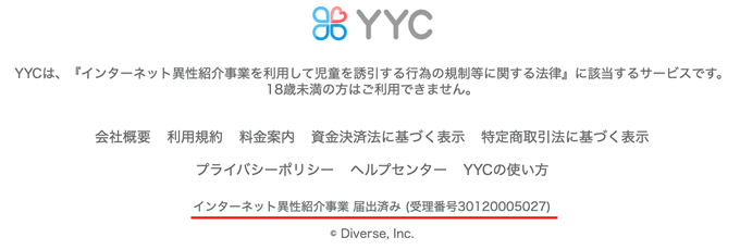 YYC(ワイワイシー)の異性紹介事業届出の内容